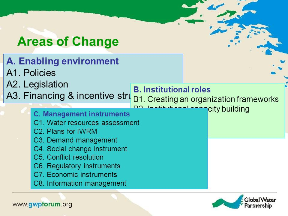 Areas of Change A. Enabling environment A1. Policies A2. Legislation