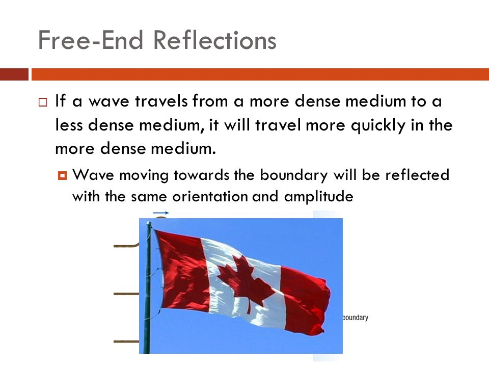 Free-End Reflections If a wave travels from a more dense medium to a less dense medium, it will travel more quickly in the more dense medium.
