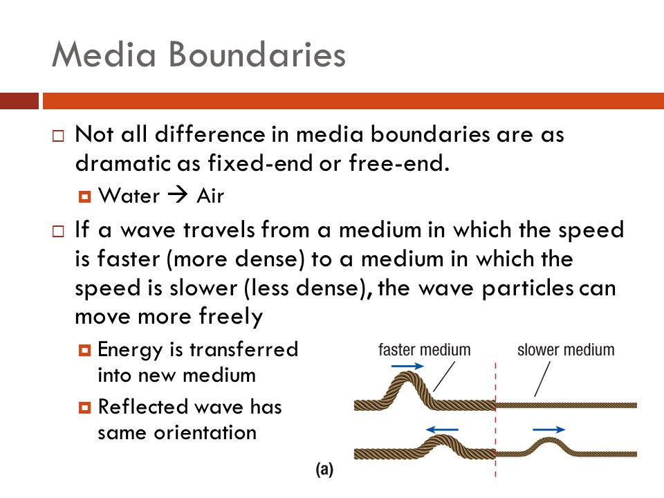 Media Boundaries Not all difference in media boundaries are as dramatic as fixed-end or free-end. Water  Air.
