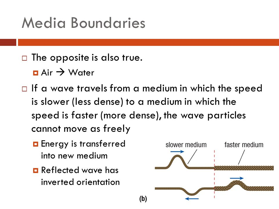 Media Boundaries The opposite is also true.