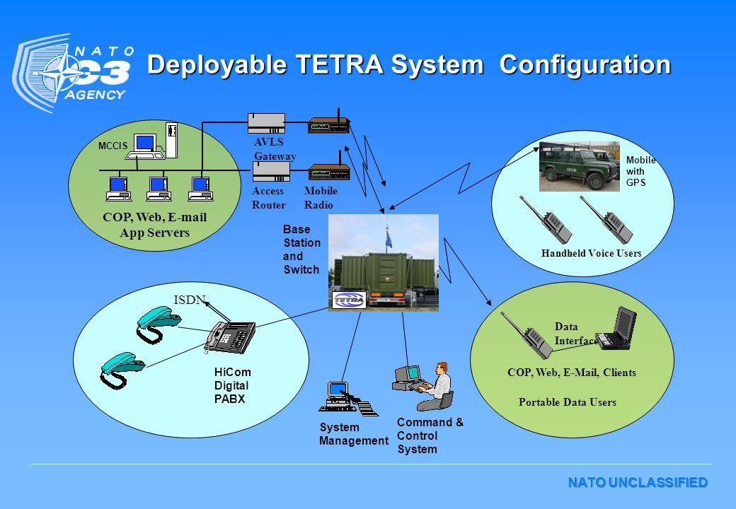 Deployable TETRA System Configuration