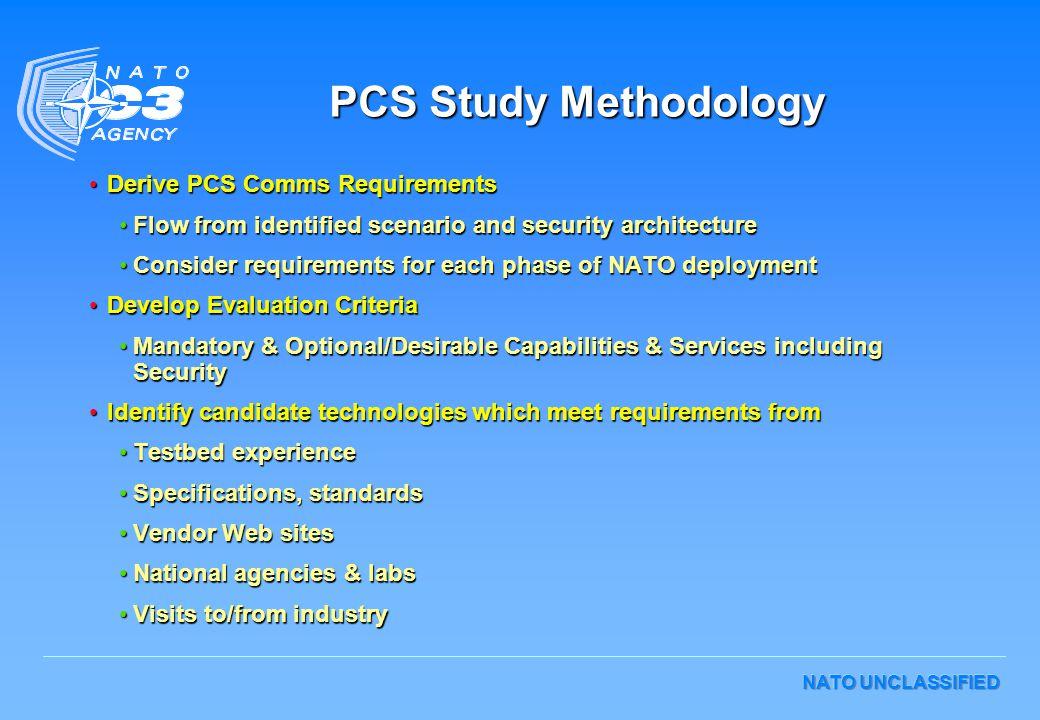PCS Study Methodology Derive PCS Comms Requirements
