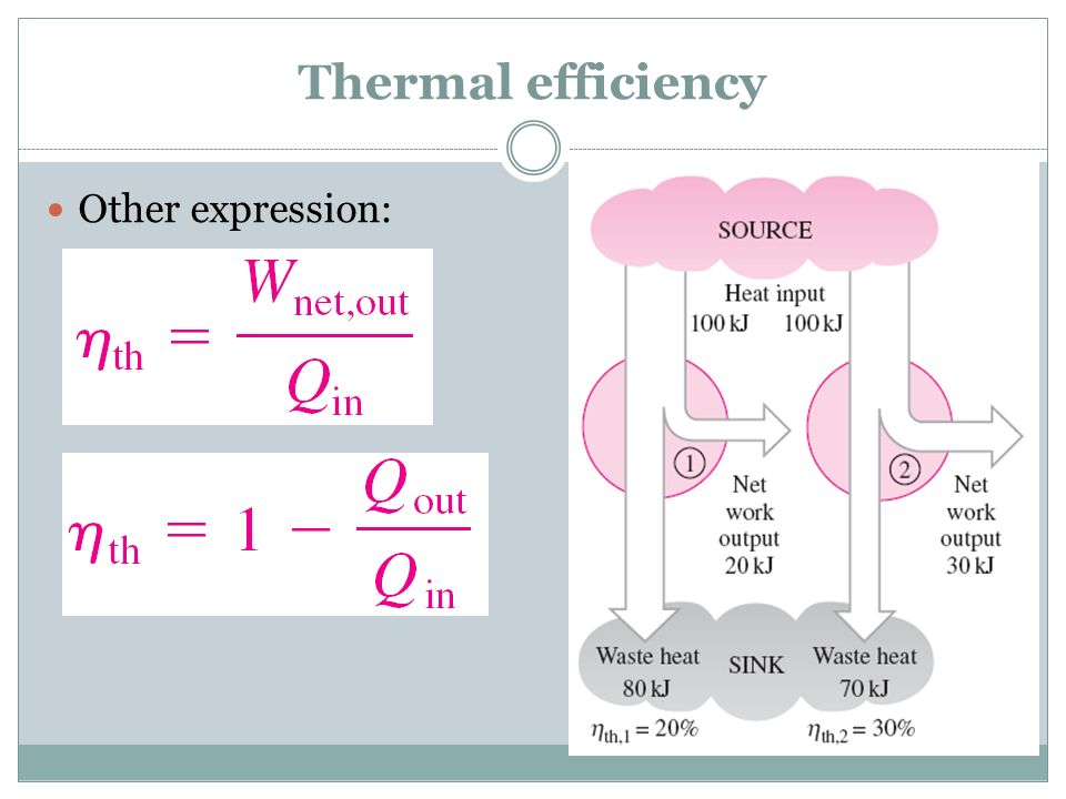 Thermal efficiency Other expression:
