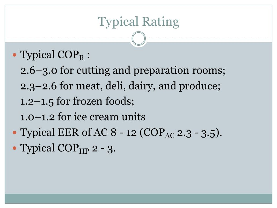 Typical Rating Typical COPR :