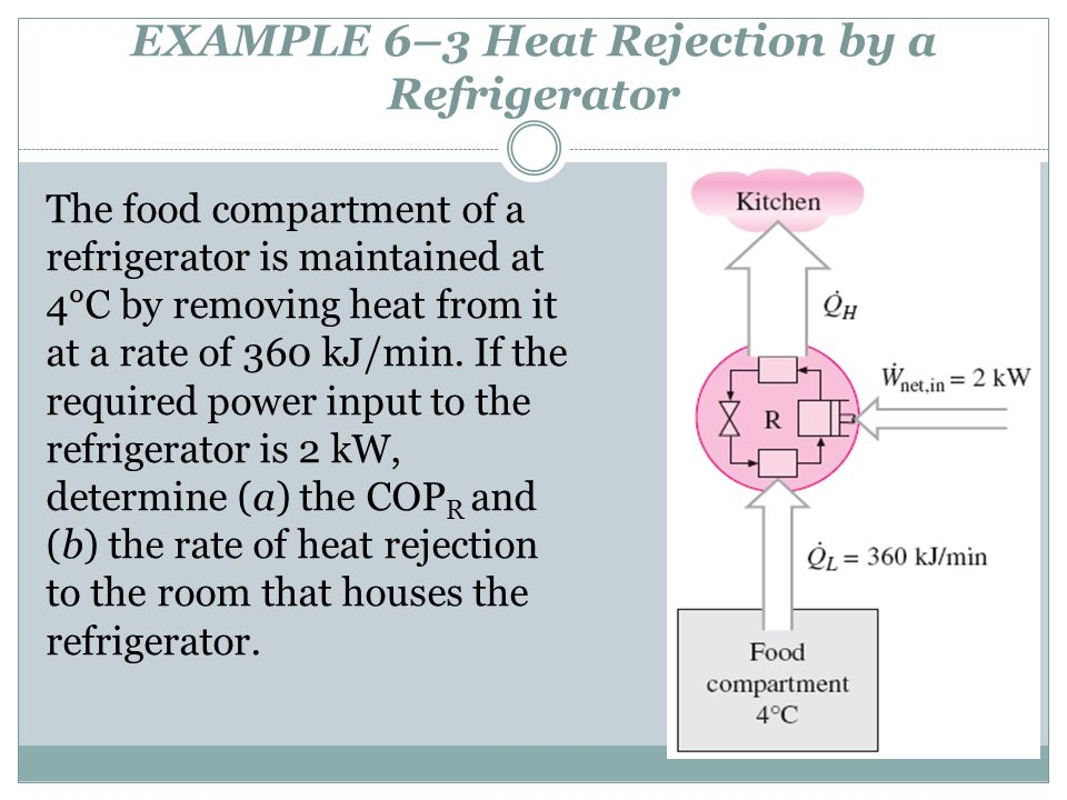 EXAMPLE 6–3 Heat Rejection by a Refrigerator