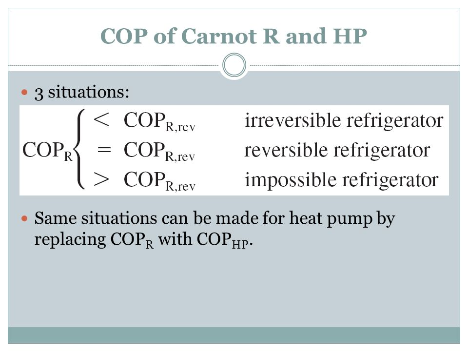 COP of Carnot R and HP 3 situations: