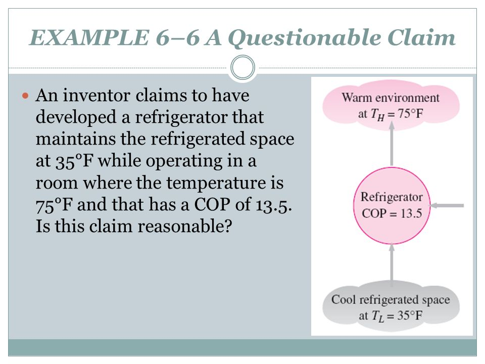 EXAMPLE 6–6 A Questionable Claim