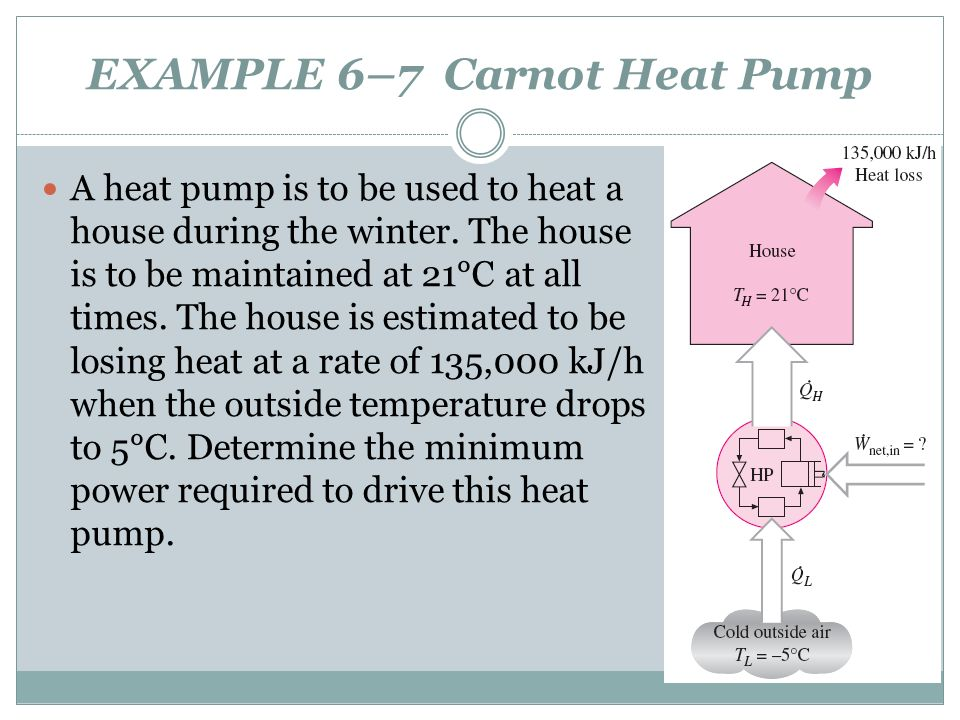 EXAMPLE 6–7 Carnot Heat Pump