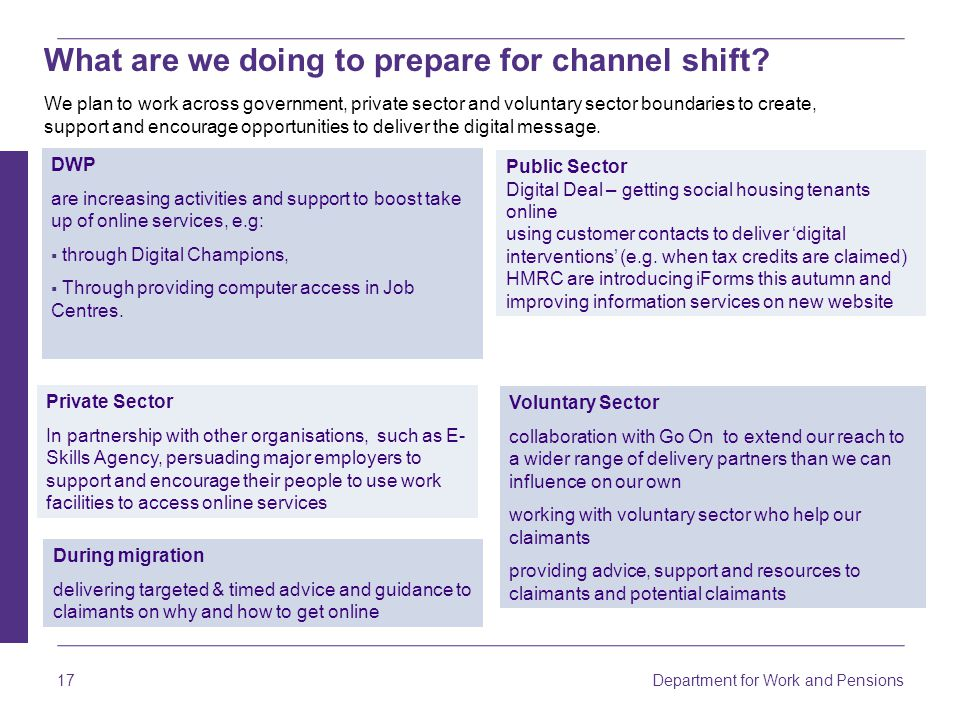 What are we doing to prepare for channel shift