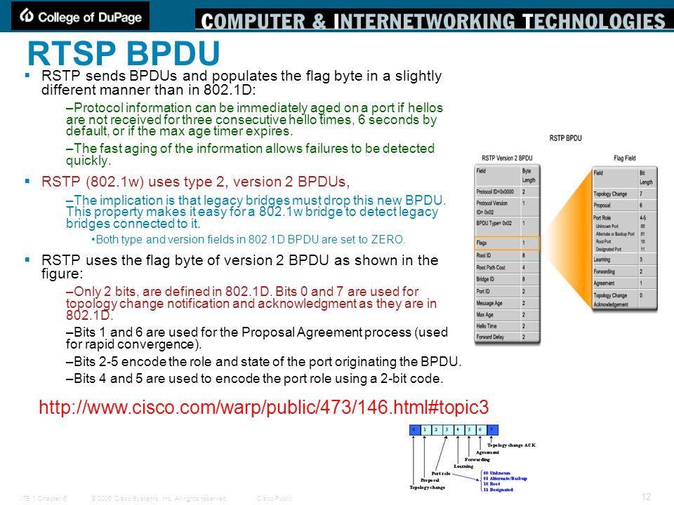 RTSP BPDU http://www.cisco.com/warp/public/473/146.html#topic3