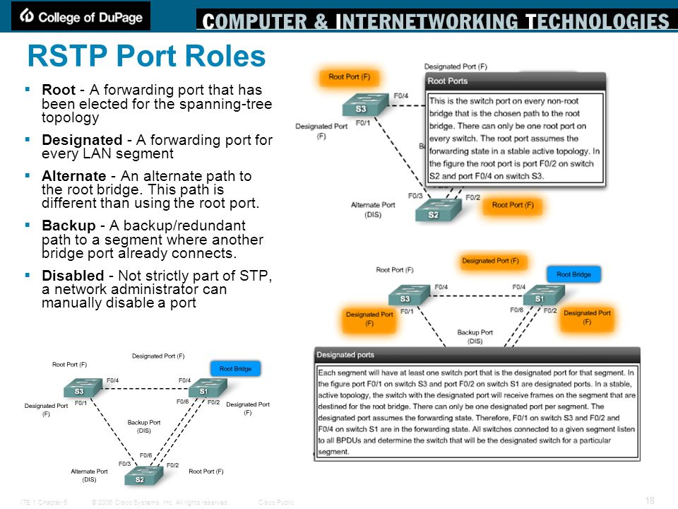RSTP Port Roles Root - A forwarding port that has been elected for the spanning-tree topology. Designated - A forwarding port for every LAN segment.