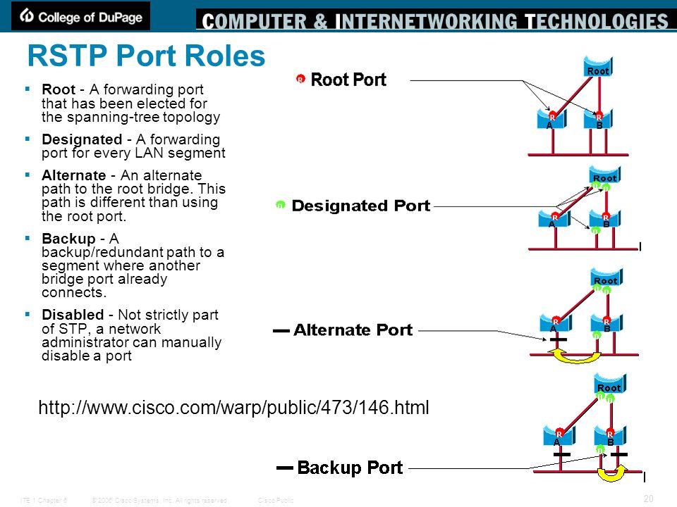 RSTP Port Roles http://www.cisco.com/warp/public/473/146.html