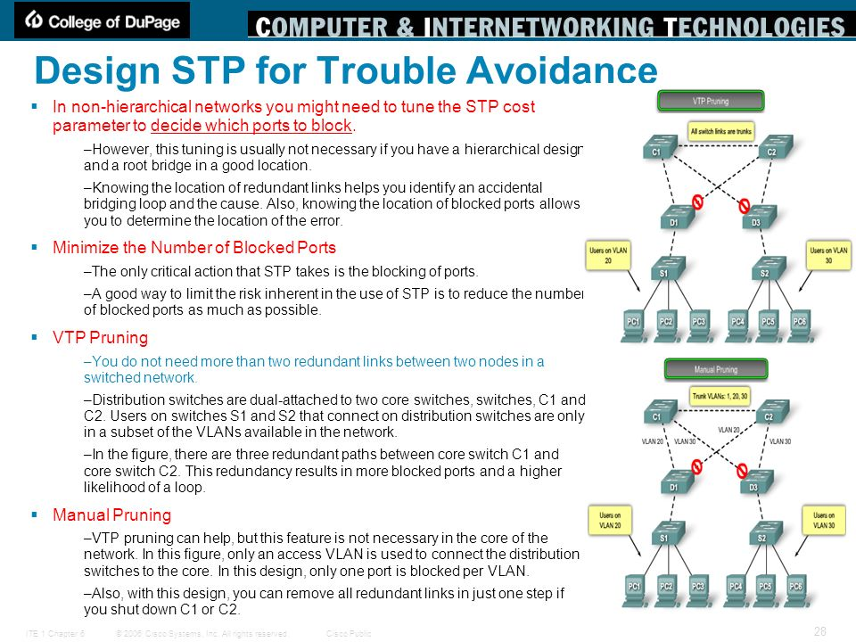 Design STP for Trouble Avoidance