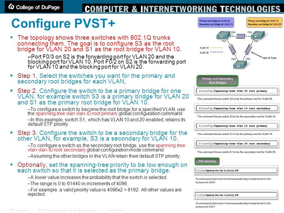 Configure PVST+
