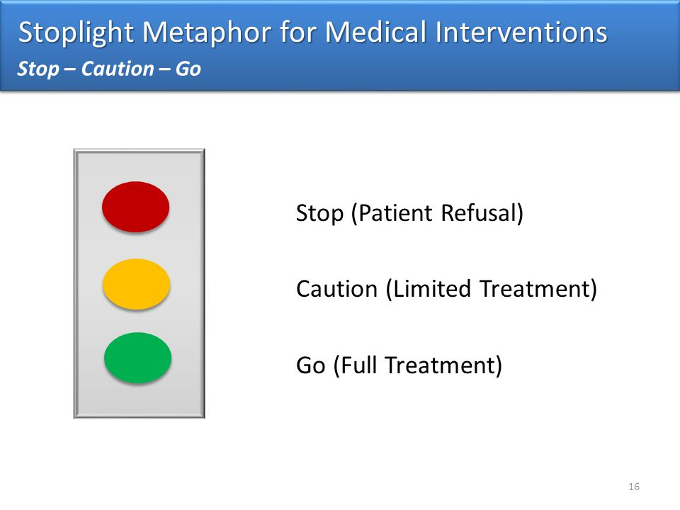 Stoplight Metaphor for Medical Interventions