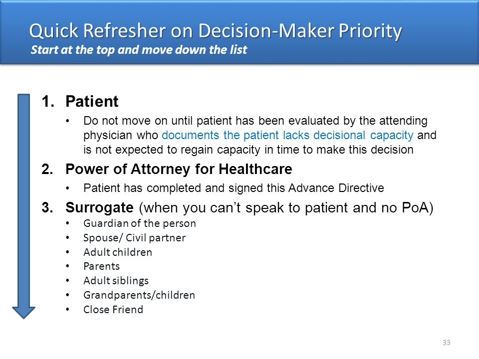 Quick Refresher on Decision-Maker Priority