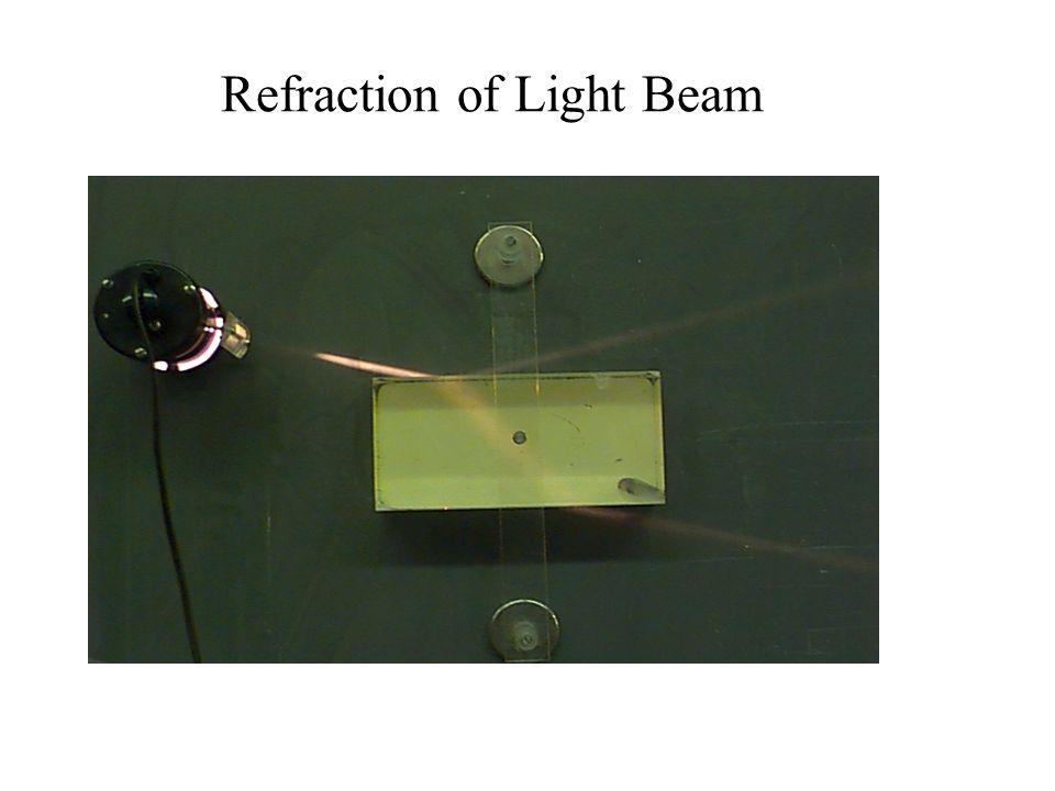 Refraction of Light Beam