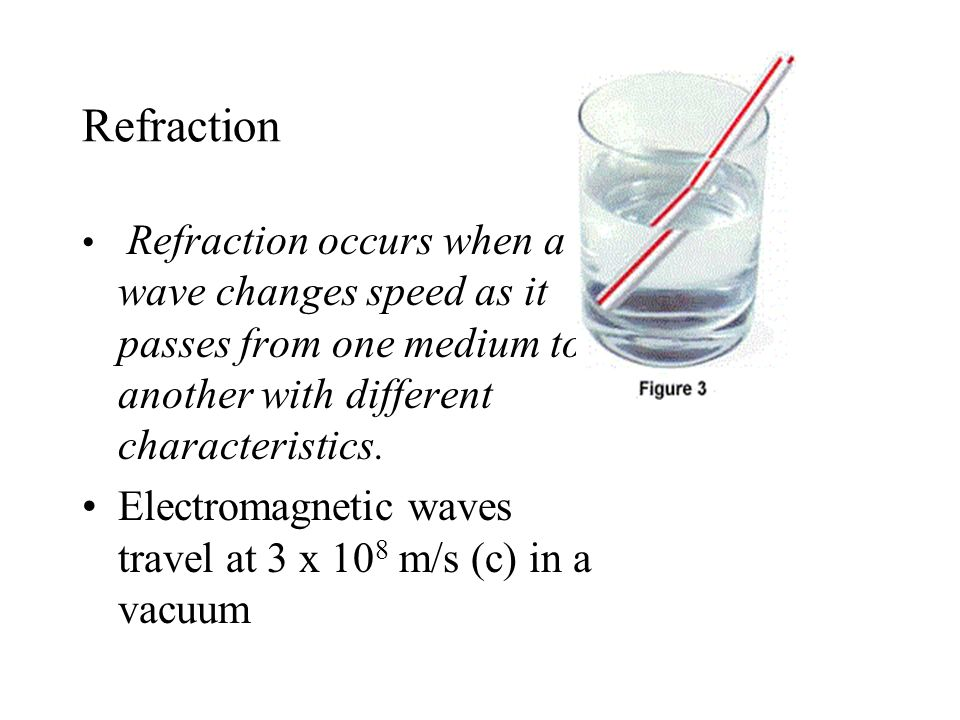 Refraction Electromagnetic waves travel at 3 x 108 m/s (c) in a vacuum