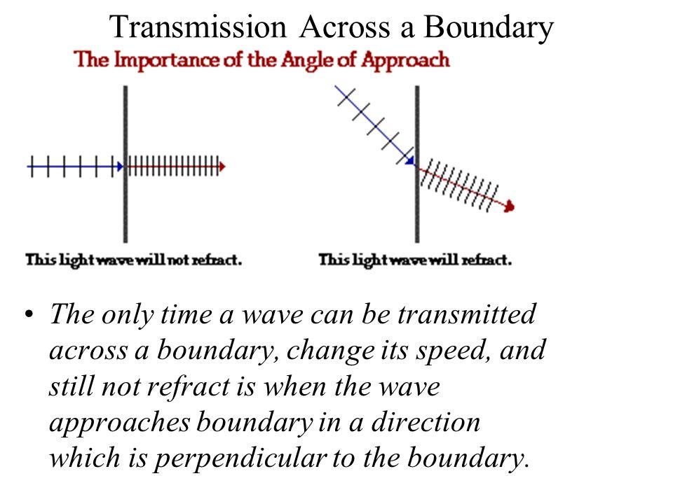 Transmission Across a Boundary