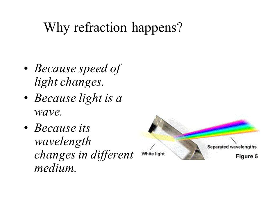 Why refraction happens