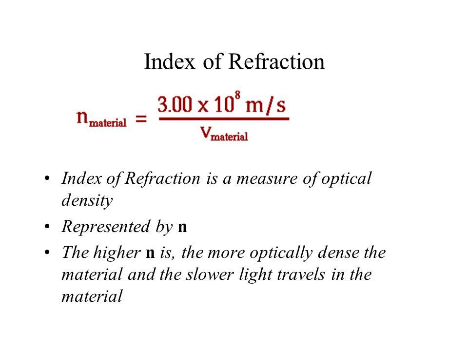 Index of Refraction Index of Refraction is a measure of optical density. Represented by n.
