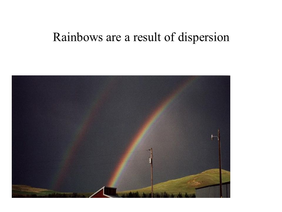 Rainbows are a result of dispersion