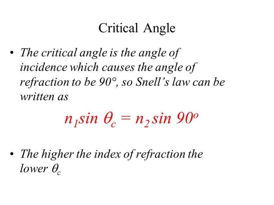 n1sin qc = n2 sin 90o Critical Angle