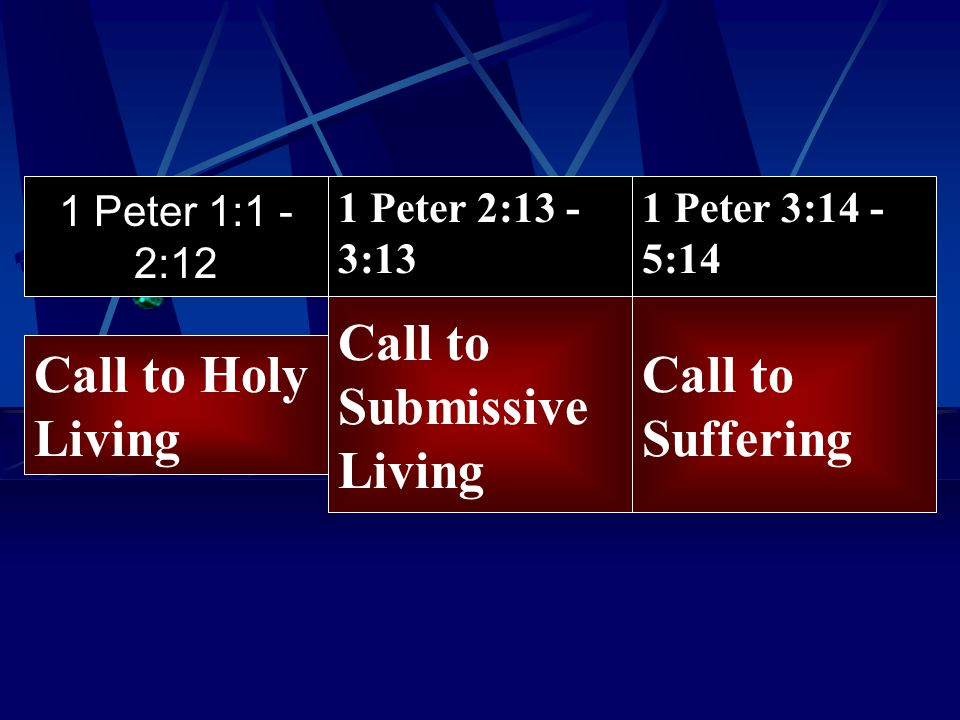 Call to Submissive Living Call to Suffering Call to Holy Living