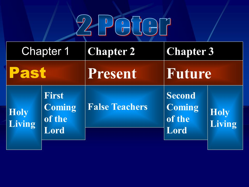 Past Present Future Chapter 1 Chapter 2 Chapter 3 2 Peter Holy Living
