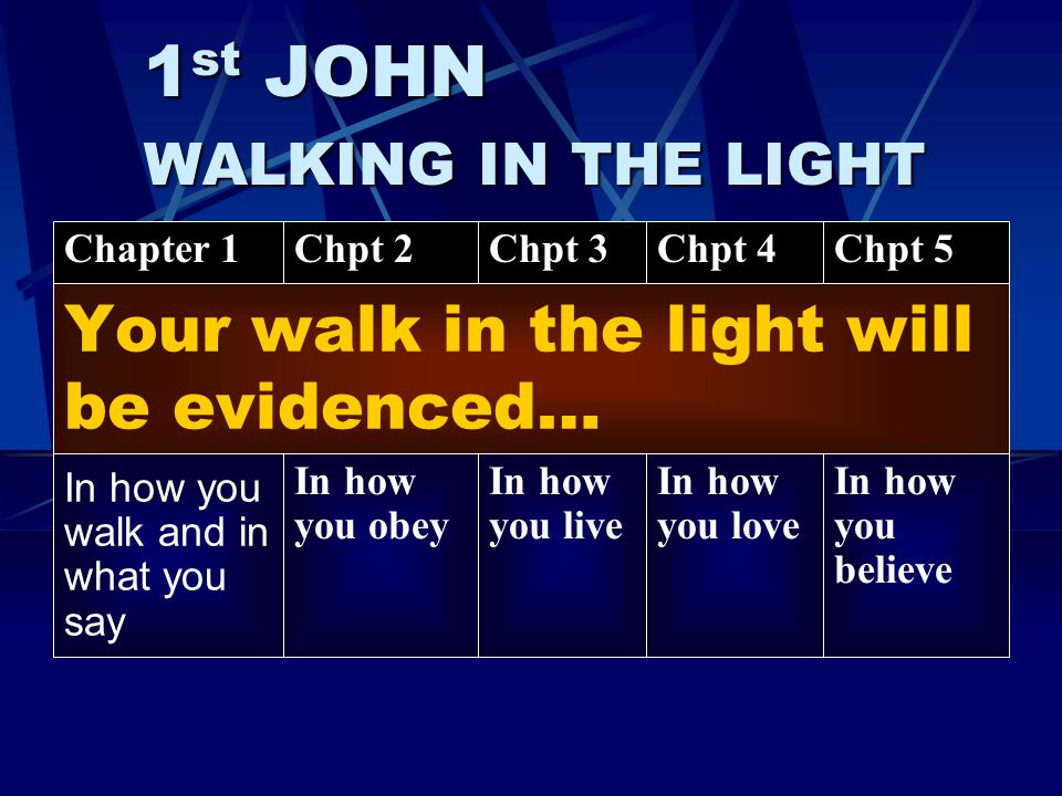 Your walk in the light will be evidenced…