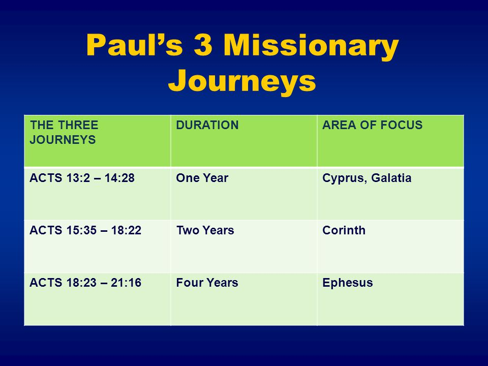 Paul's 3 Missionary Journeys