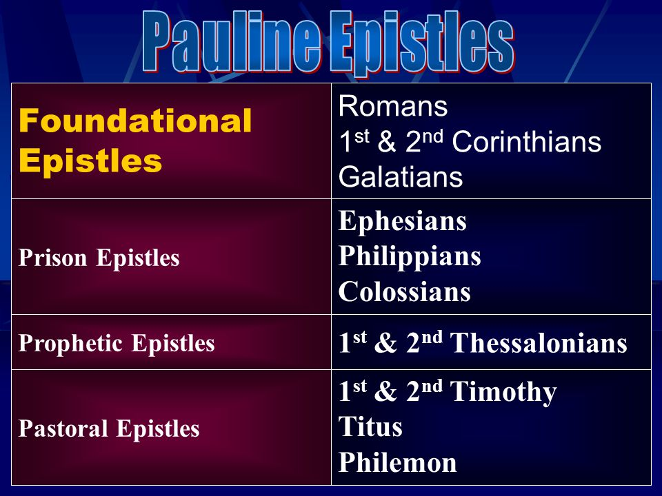 Foundational Epistles