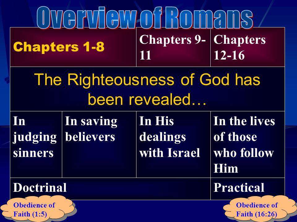 The Righteousness of God has been revealed…