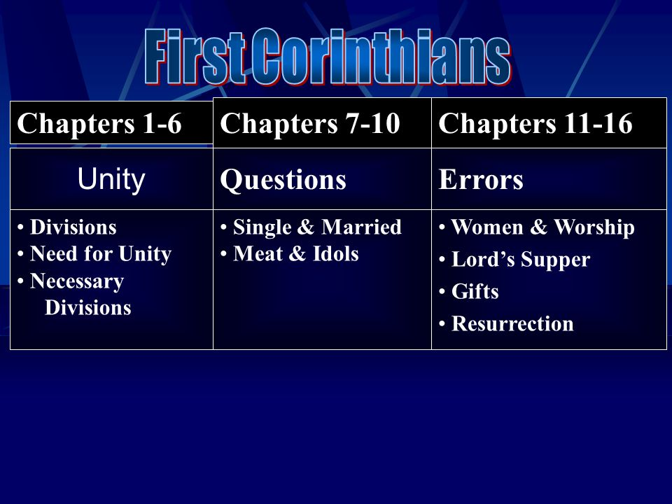 Chapters 1-6 Chapters 7-10 Questions Chapters 11-16 Errors Unity