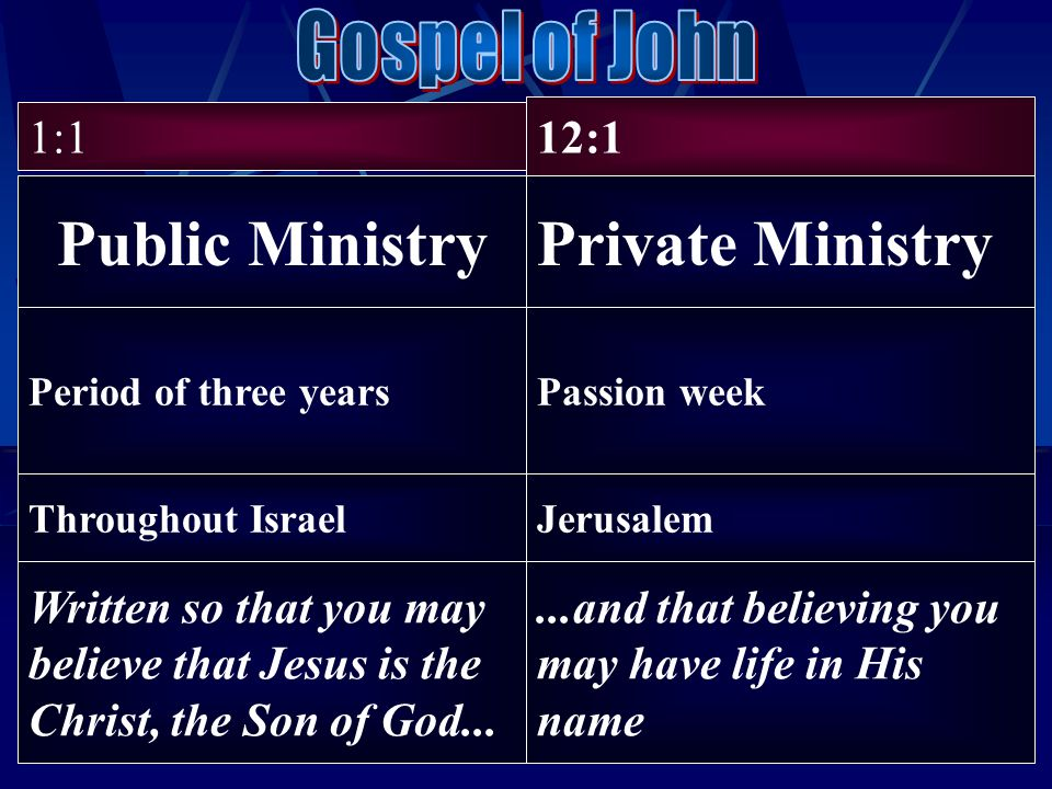 Public Ministry Private Ministry 1:1 12:1
