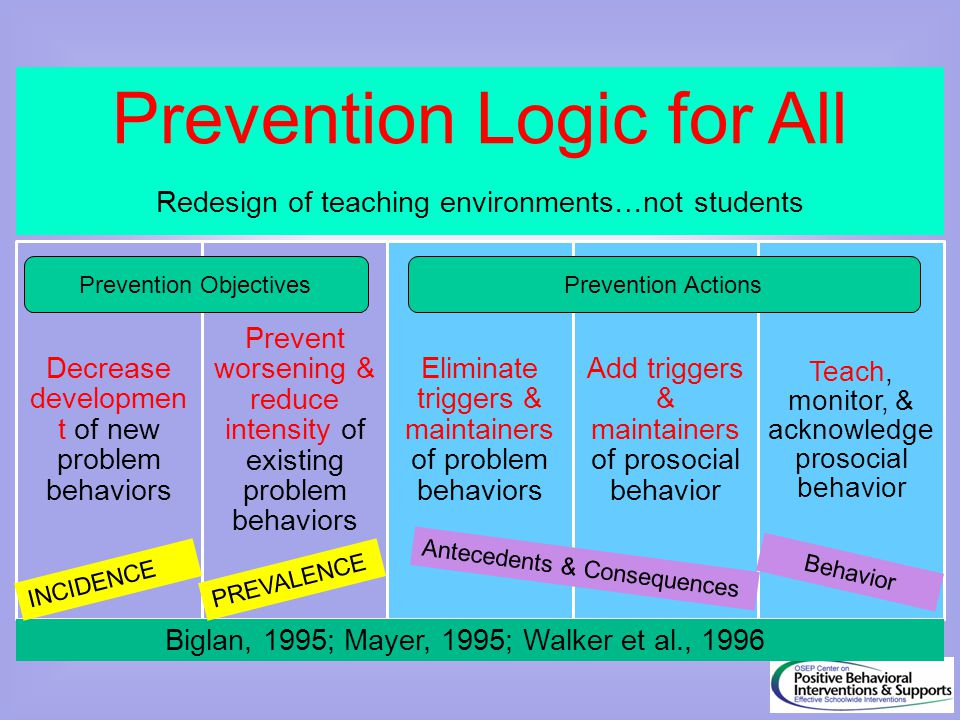 Prevention Logic for All