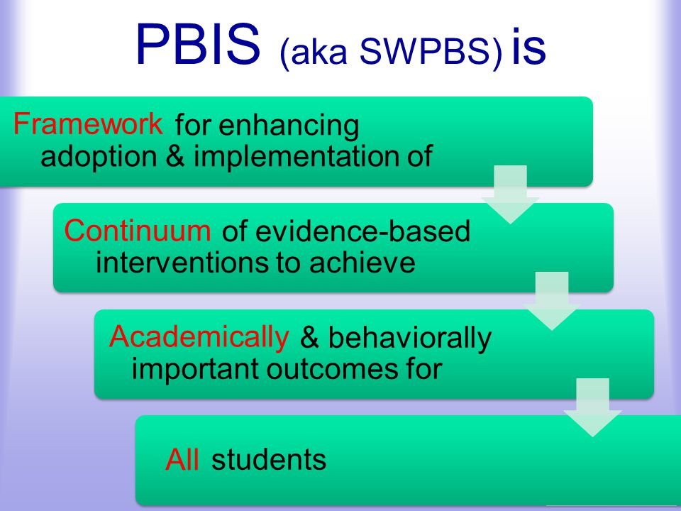 PBIS (aka SWPBS) is for enhancing adoption & implementation of