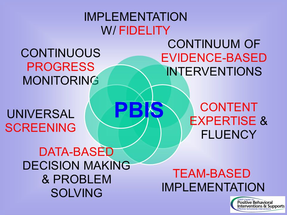 PBIS IMPLEMENTATION W/ FIDELITY CONTINUUM OF EVIDENCE-BASED CONTINUOUS