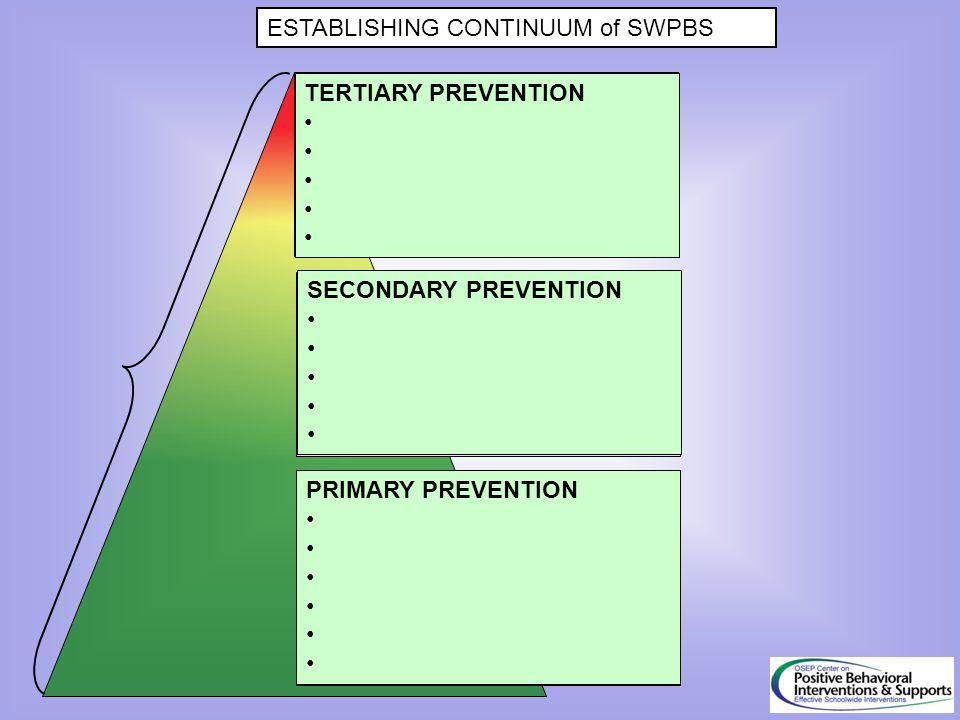 ESTABLISHING CONTINUUM of SWPBS