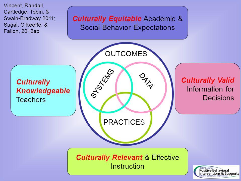 Culturally Equitable Academic & Social Behavior Expectations