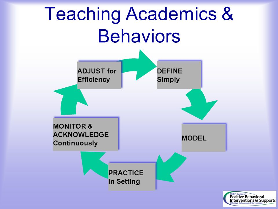 Teaching Academics & Behaviors