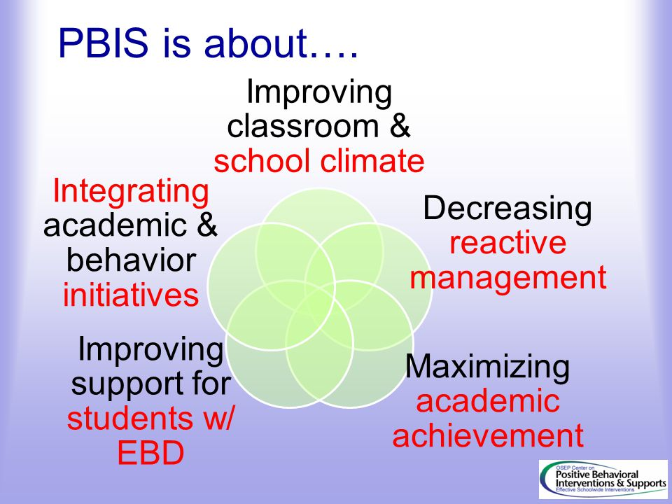 PBIS is about…. Improving classroom & school climate