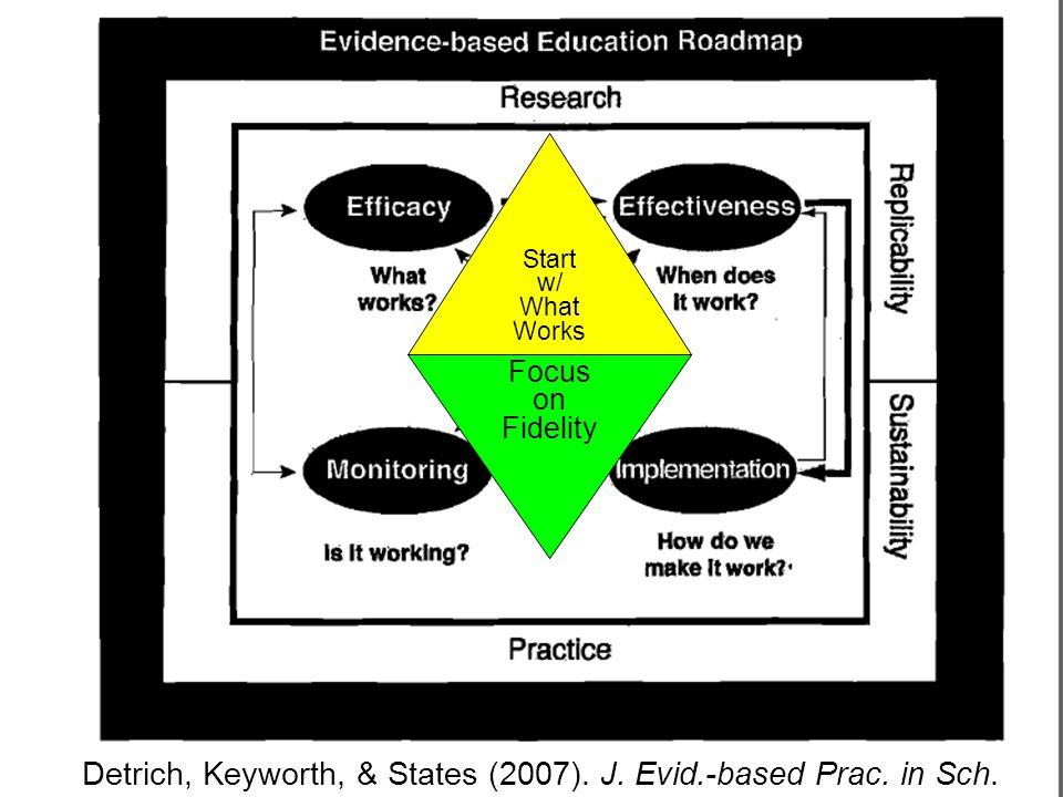 Detrich, Keyworth, & States (2007). J. Evid.-based Prac. in Sch.
