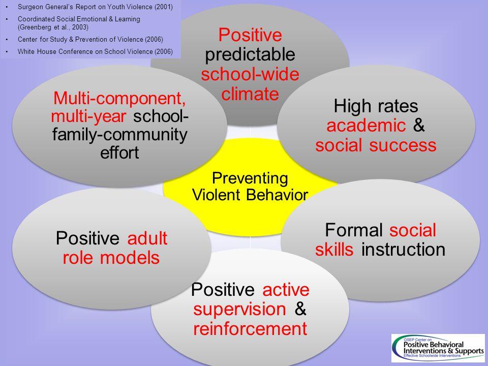 Positive predictable school-wide climate
