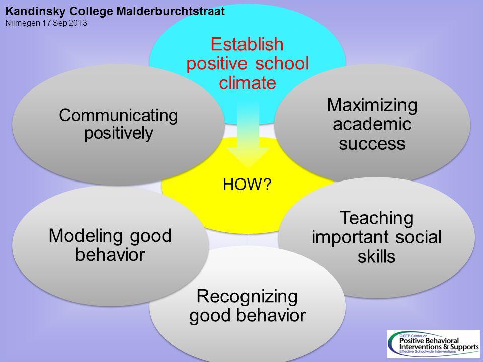 Establish positive school climate Maximizing academic success