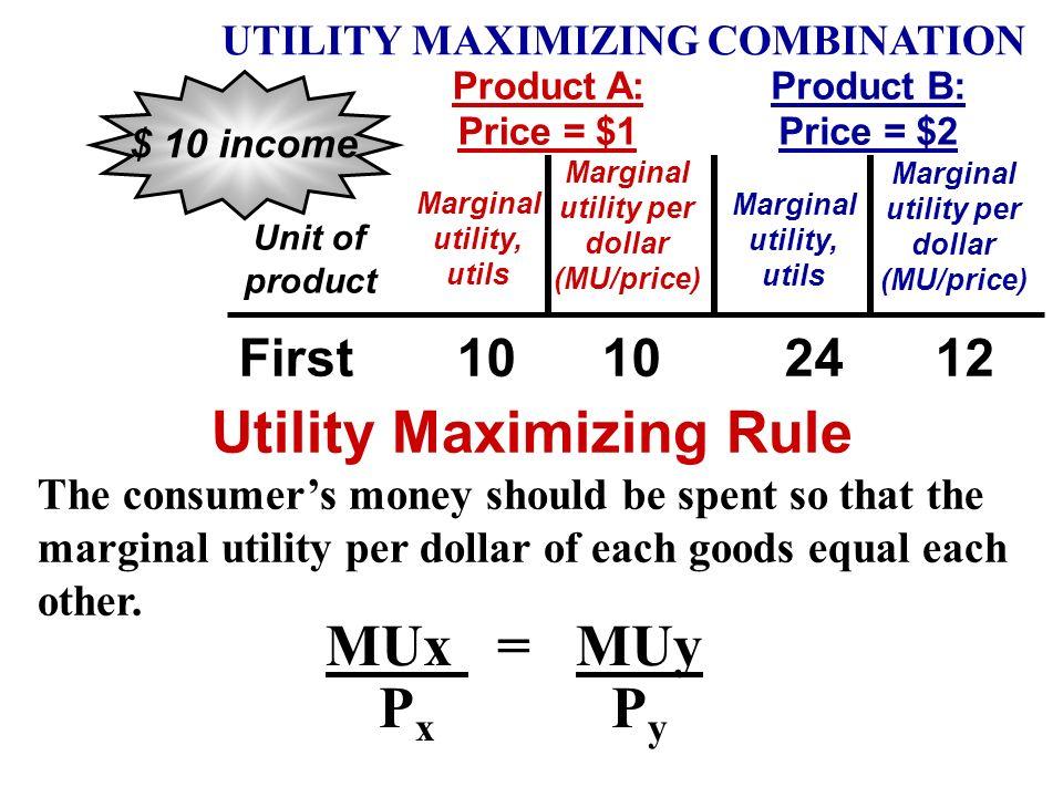 Utility Maximizing Rule