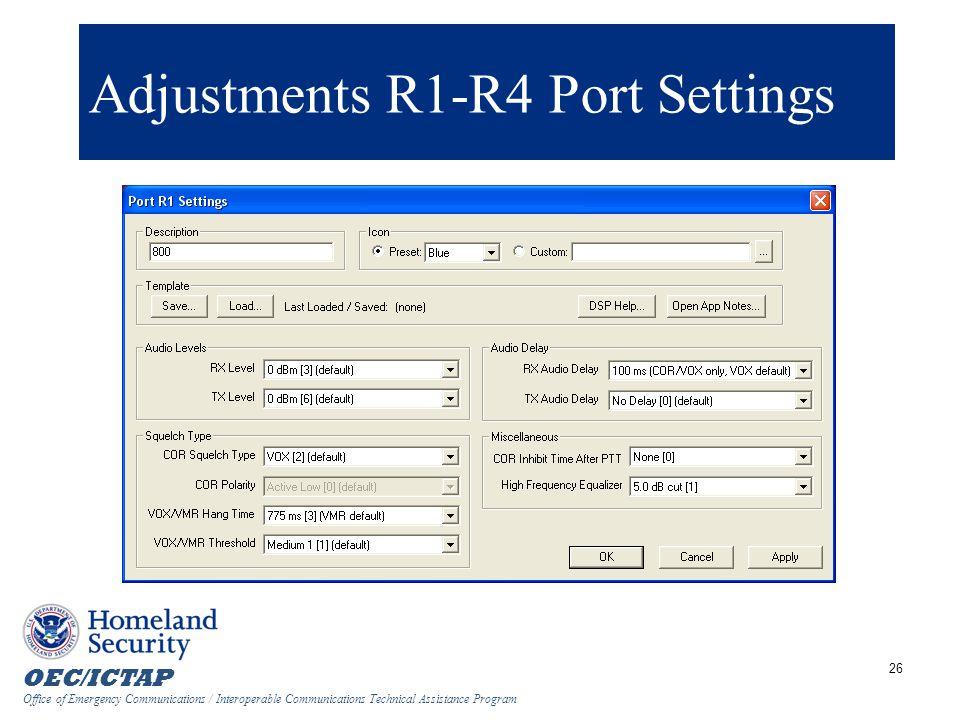 Adjustments R1-R4 Port Settings