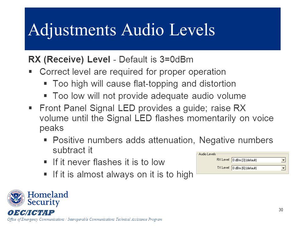 Adjustments Audio Levels