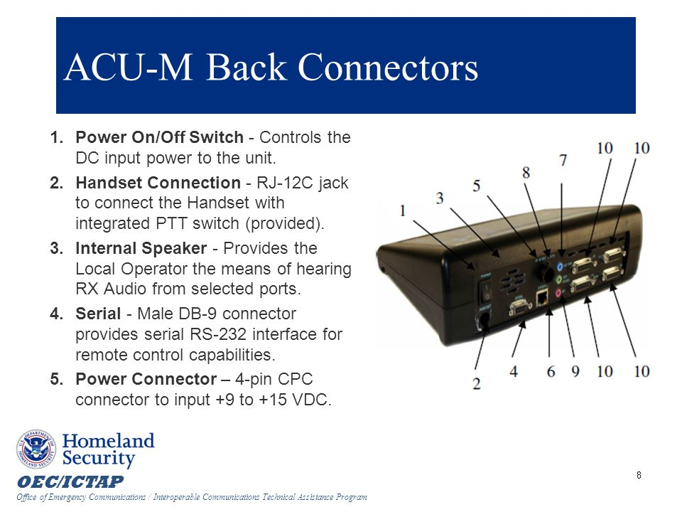 ACU-M Back Connectors Power On/Off Switch - Controls the DC input power to the unit.
