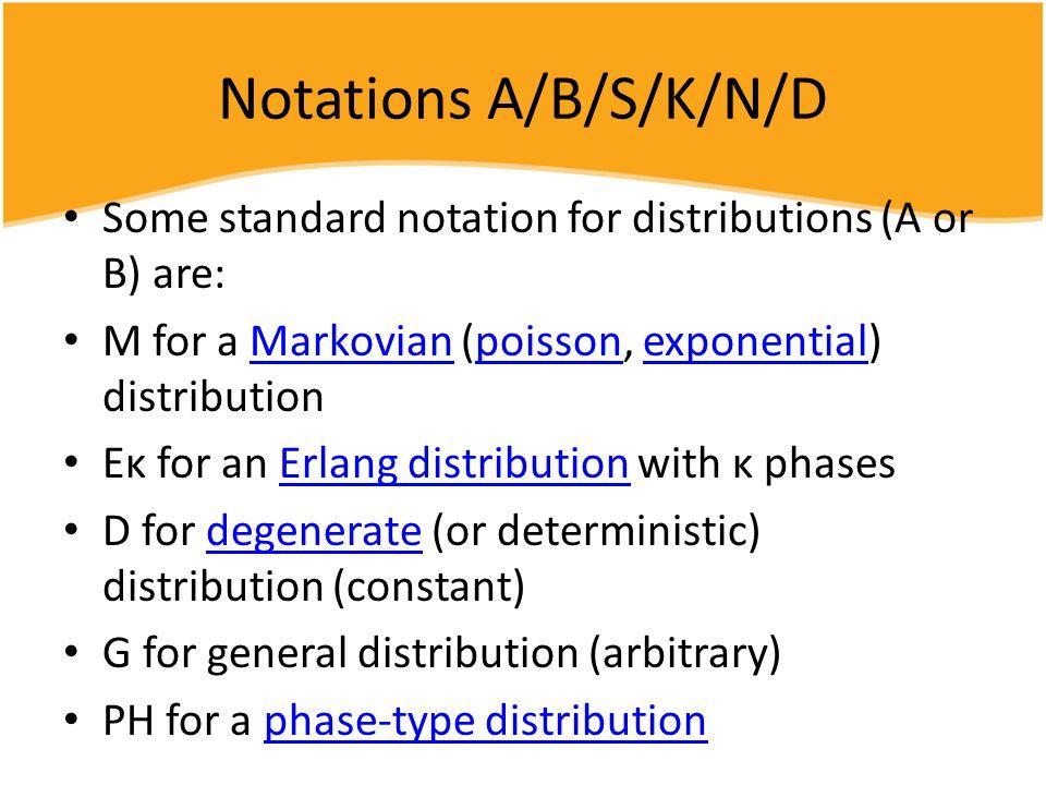 Notations A/B/S/K/N/D
